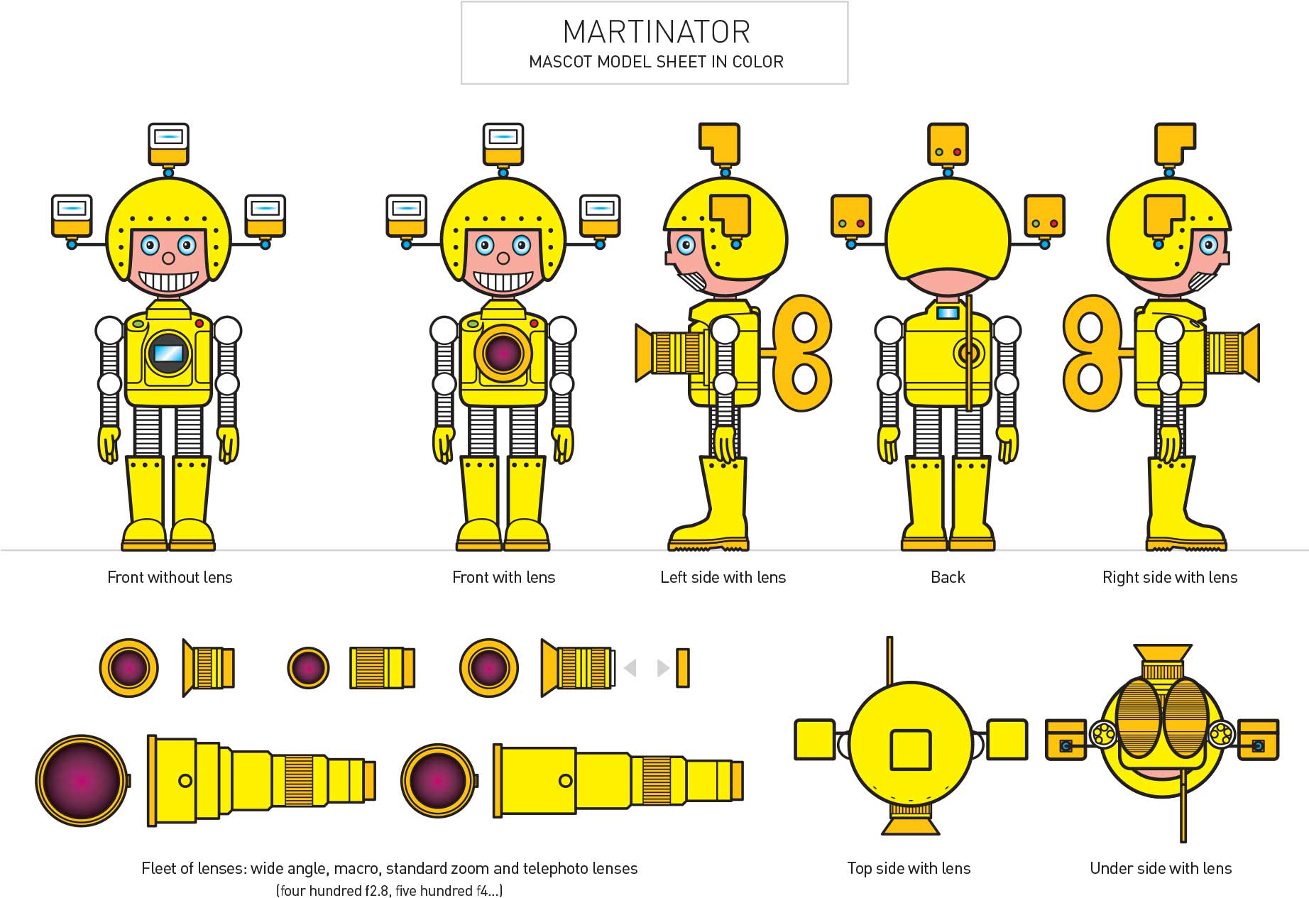 Mascot model sheet in color (body)